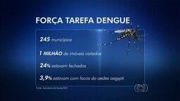 Divulgado balanço de força-tarefa contra o Aedes, em Goiás