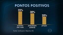 Pesquisa revela quais são os pontos positivos e negativos do Rio para os turistas