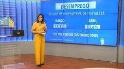 Taxa de desemprego registra novo recorde na Grande Fortaleza em abril