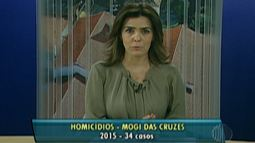Casos de homicídio tem queda de 40,48% no Alto Tietê, diz SSP