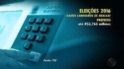 TRE baixou limite de despesas dos candidatos nas Eleições 2016