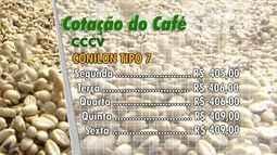 Preço do café conilon atinge marca histórica, veja o mercado de café do Espírito Santo