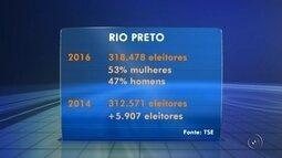 Tribunal Superior Eleitoral divulga números das próximas eleições no noroeste paulista