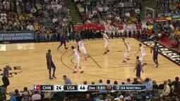 Melhores momentos: China 57 x 107 Estados Unidos em amistoso de basquete