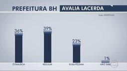 Datafolha revela como cidadãos avaliam administração do prefeito de BH, Marcio Lacerda