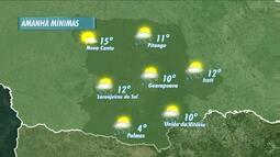 Domingo deve ter pancadas de chuva em Guarapuava e região