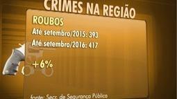 SSP divulga os índices de criminalidade de setembro