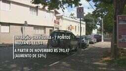 Novos valores das multas de trânsito entram em vigor em 1º de novembro