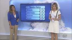 Veja a previsão do tempo para esta sexta-feira (2) na região de Ribeirão