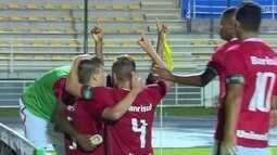 Os gols de Internacional 4 x 1 Corinthians pela Copa RS de Futebol sub-20