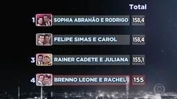 Brenno Leone deixa o 'Dança dos Famosos' após classificação final