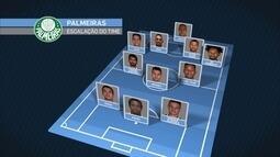 Jornalistas analisam reforços do Palmeiras