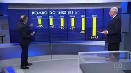 Carlos Alberto Sardenberg comenta o déficit na previdência