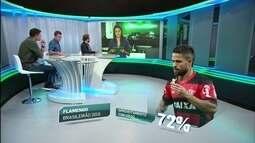 Espião Estatístico: Paula Carvalho analisa desempenho do Flamengo com e sem Diego
