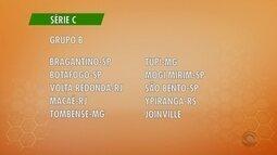 Saiu a tabela da série C do Campeonato Brasileiro