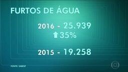 Furtos de água aumentaram 35% em 2016 em área atendida pela Sabesp
