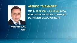 Delação Odebrecht: Deputado Paulo Abi Ackel é citado em lista de delator