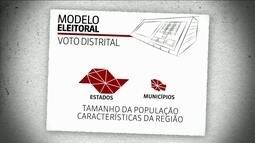 Mudança do modelo eleitoral para Câmaras e Assembleias é tema central na reforma política