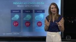 Clima no Rio passará por mudanças nesta quarta-feira (26)