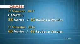 ISP divulga estatística de crimes do primeiro semestre de 2017