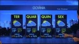 Confira a previsão do tempo para esta semana em Goiânia