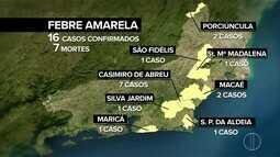 Secretaria Estadual de Saúde confirma 16 casos de febre amarela no estado do Rio
