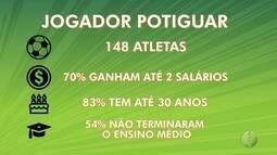 """""""Desilusão Futebol Clube"""" mostra cenário de carreira de jogadores potiguares"""