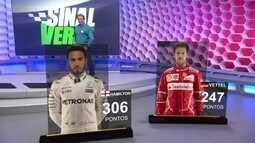 Sinal Verde - GP dos Estados Unidos - 22/10/2017