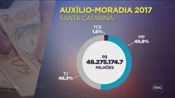 STF julga manutenção do auxílio moradia nesta quinta (22); SC gastou R$ 48 milhões em 2017