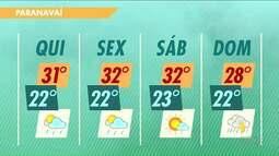 Chuva e calor diminuem no Noroeste nesta quinta-feira