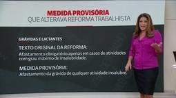Governo estuda estratégias para manter texto da reforma trabalhista em vigor