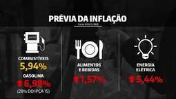 Inflação acelera com greve dos caminhoneiros