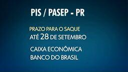 Liberado pagamento do PIS/PASEP para trabalhadores