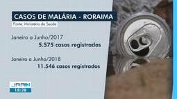 Casos de malária dobram em Roraima se comparado a 2017
