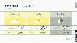 Previsão de sol em Londrina no domingo