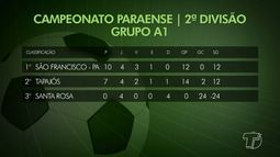 Esporte: São Francisco e Tapajós ficam no 0 a 0 na final da 1ª fase da Segundinha