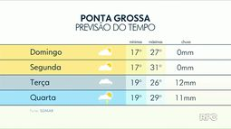 Temperaturas sobem na região dos Campos Gerais