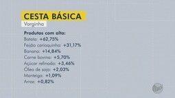 Preço da cesta básica em Varginha tem alta pelo terceiro mês seguido
