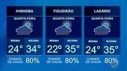 Confira a previsão do tempo para essa quarta-feira (16)