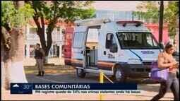 Bases de Segurança Comunitárias ajudam na redução da criminalidade em Divinópolis