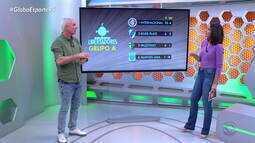 Maurício Saraiva comenta a estreia de Sarrafiore pelo Inter nesta quarta-feira (24)