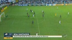 Copa do Brasil: Santos pode até perder por um gol do Vasco nesta quarta