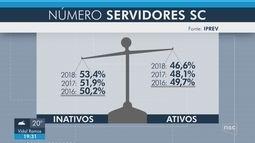 Estado busca alternativas para equilibrar gastos com previdência de servidores estaduais