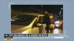 Em cerca de 6 horas, PRF flagra 40 motoristas dirigindo sob efeito de álcool em SC