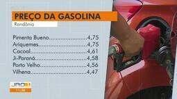 Preço da gasolina no Estado
