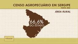 O IBGE divulgou resultados do Censo Agropecuário realizado entre 2016 e 2017