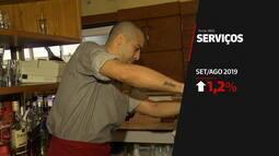 Setor de serviços sobe 1,2%; entenda os motivos e efeitos