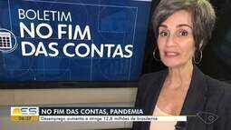 Desemprego aumenta e atinge 12,8 milhões de brasileiros por causa da pandemia