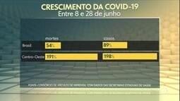 Covid-19: mortes e casos crescem no Centro-Oeste bem acima da média nacional