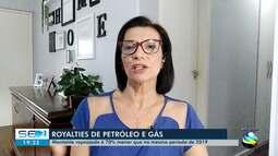 Montante de royalties de petróleo e gás repassado para Sergipe em junho sofre redução